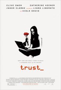 [信任|Trust][2011][2.10G]